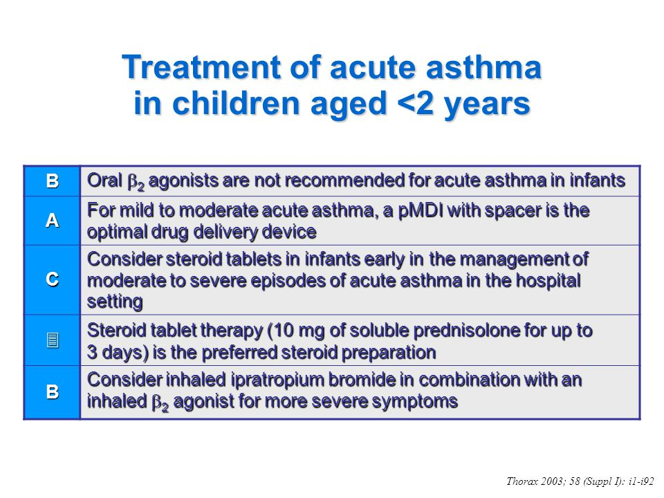 Treatment of acute asthma in children aged <2 years