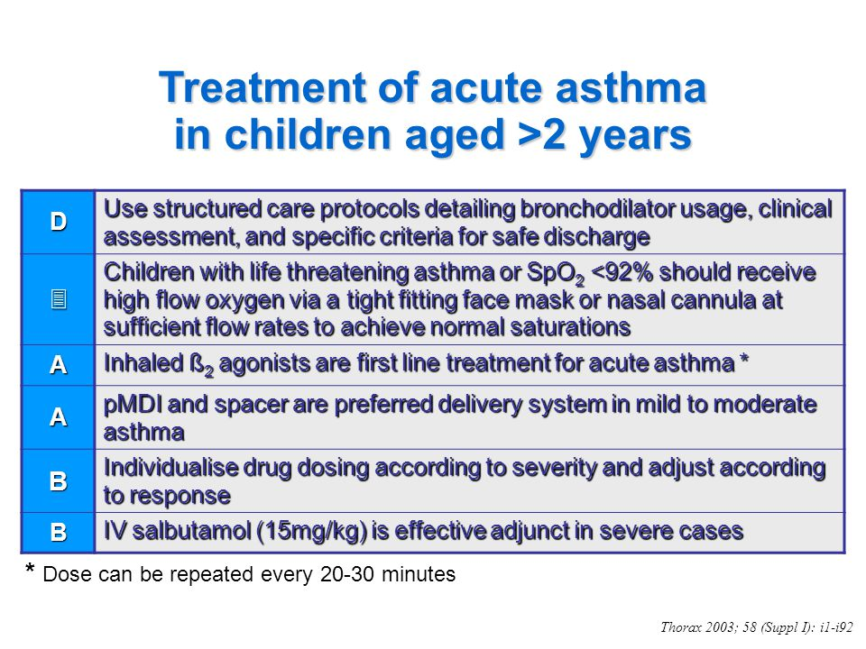 Treatment of acute asthma in children aged >2 years