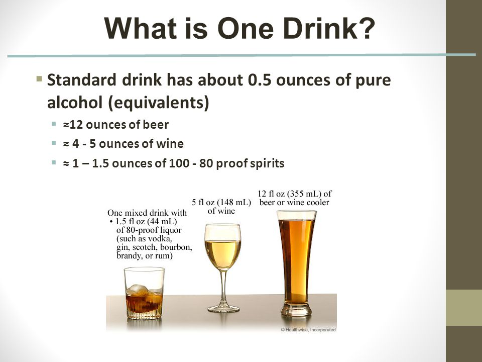 Alcohol Drink Equivalents