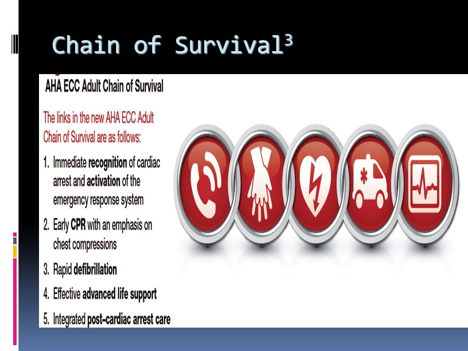 Chain of Survival3