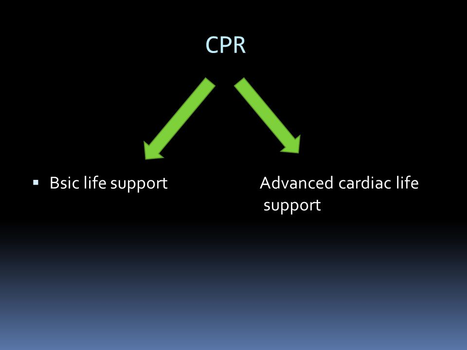 CPR Bsic life support Advanced cardiac life support