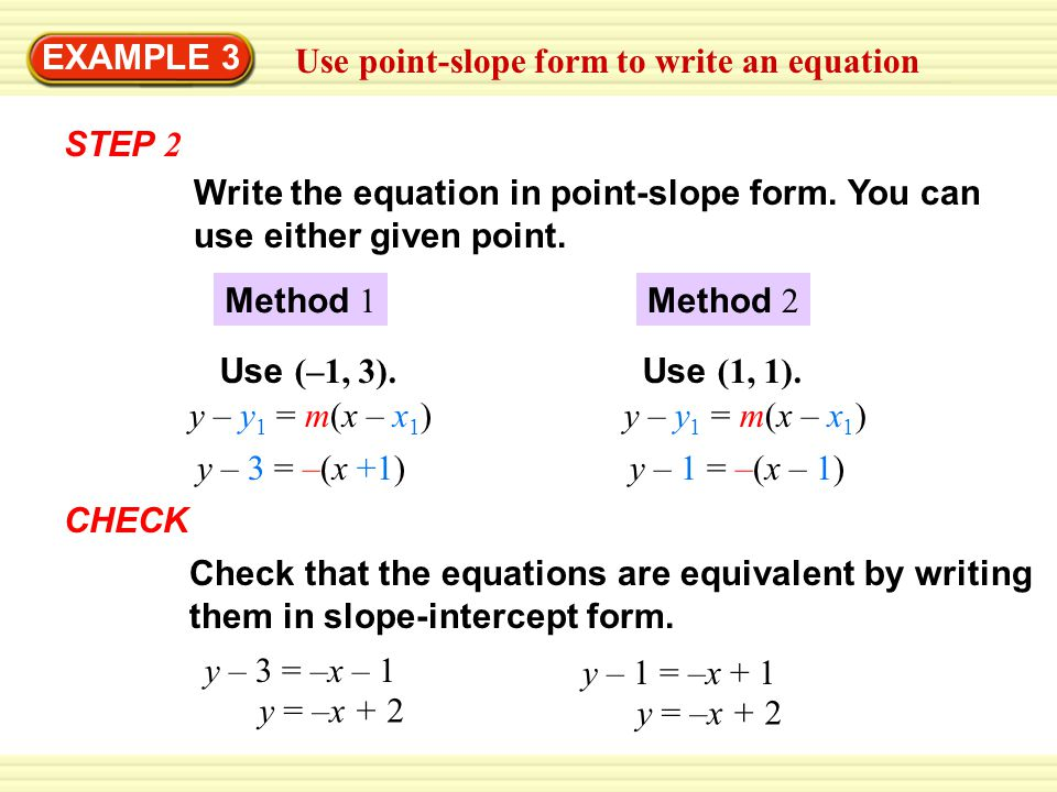 Write an equation in point-slope form - ppt video online download