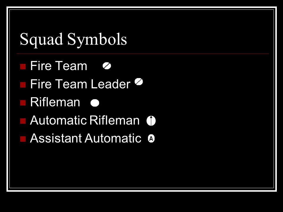 Squad Symbols Fire Team Fire Team Leader Rifleman Automatic Rifleman