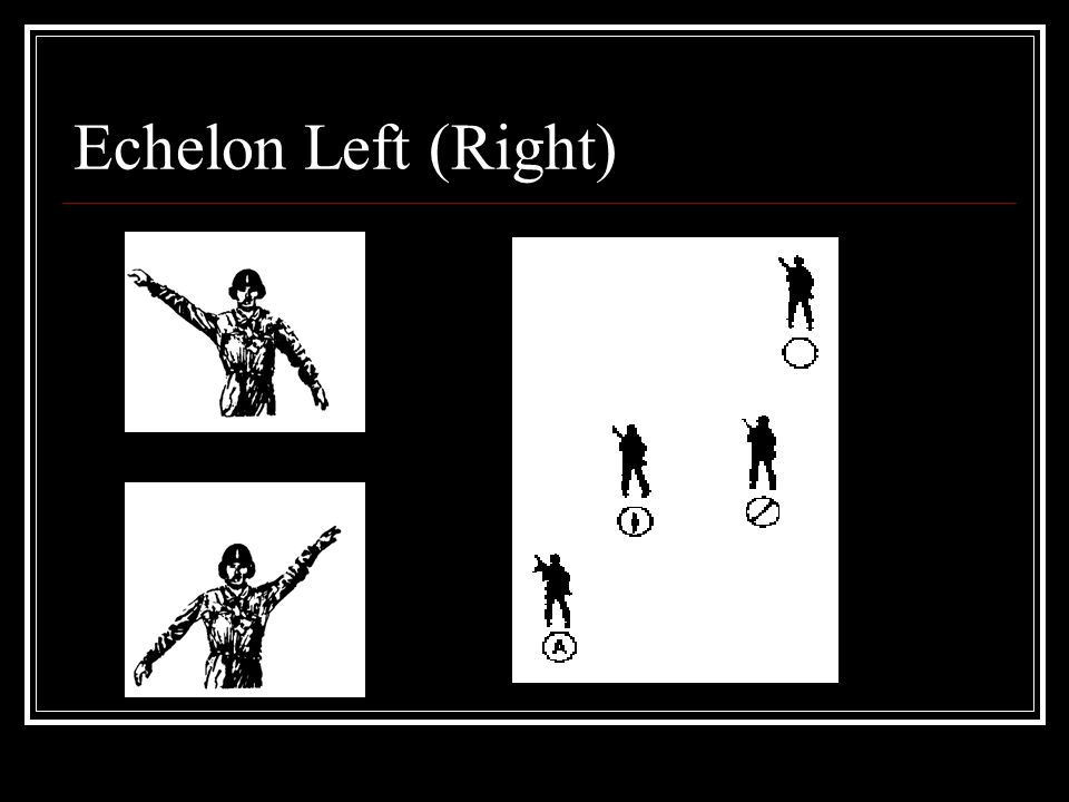 Echelon Left (Right)