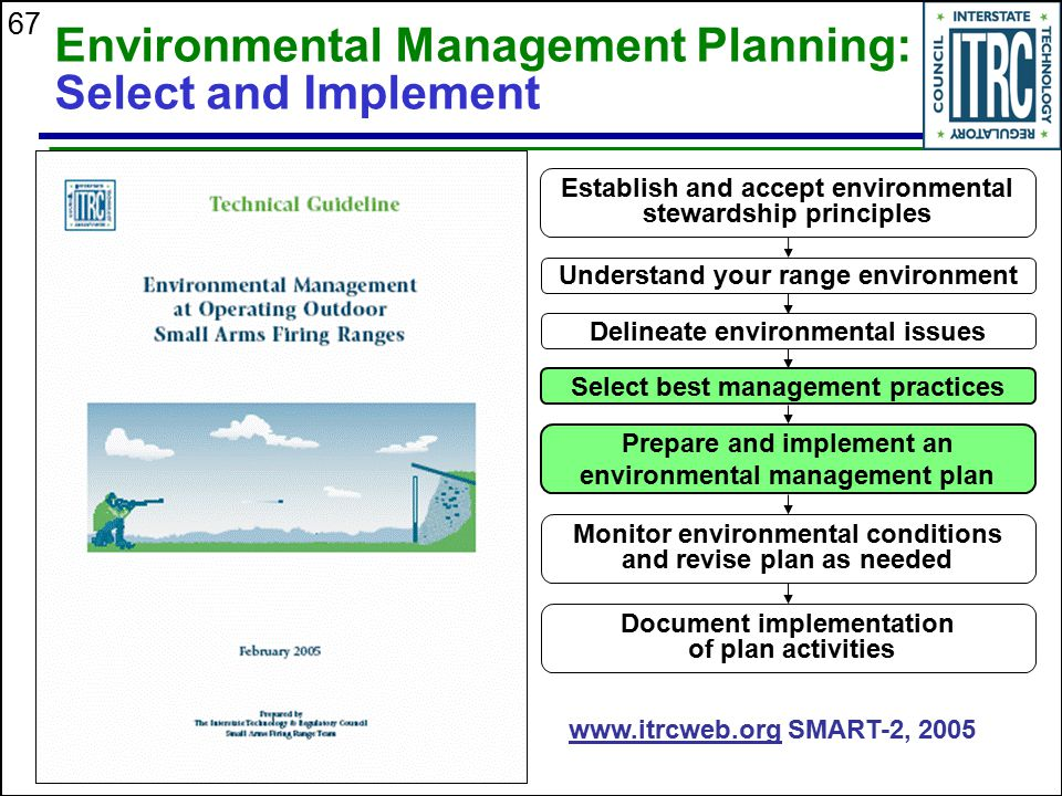 environmental problems planning and management in This program provides students with a thorough understanding of the principles and practice of environmental policy, planning and governance in the third millennium, responding effectively.