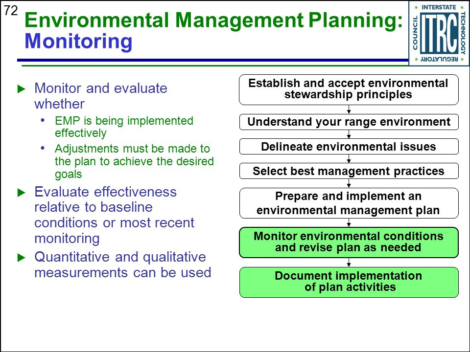 What are the 7 environmental principles?