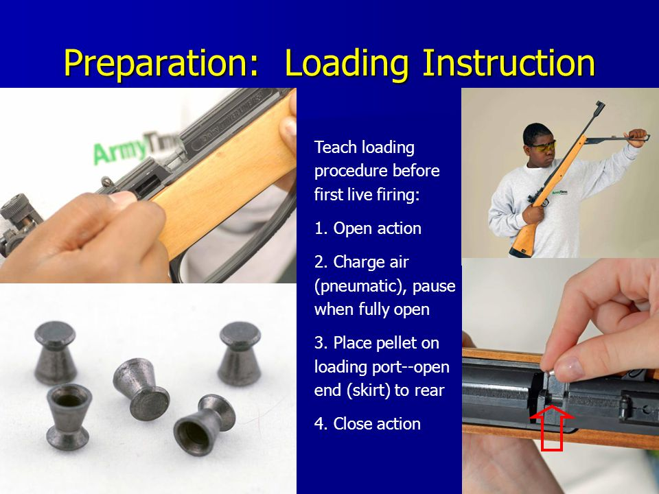 Preparation: Loading Instruction