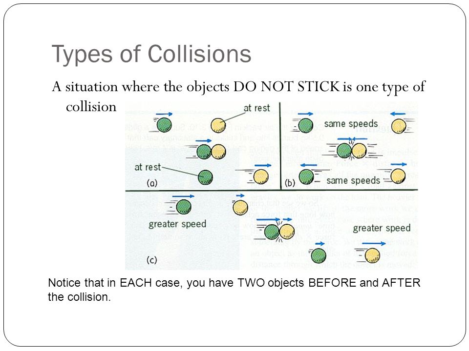 Types of Collisions A situation where the objects DO NOT STICK is one type of collision.