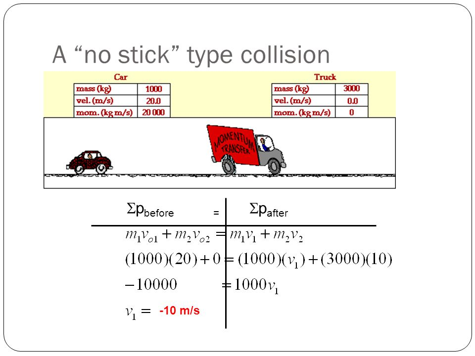 A no stick type collision