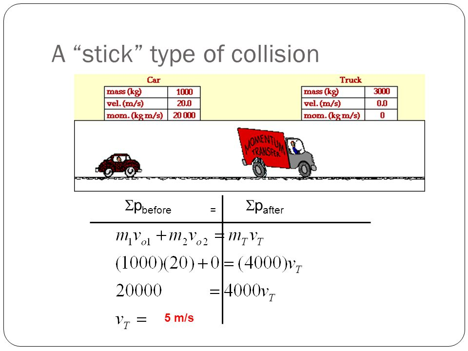 A stick type of collision