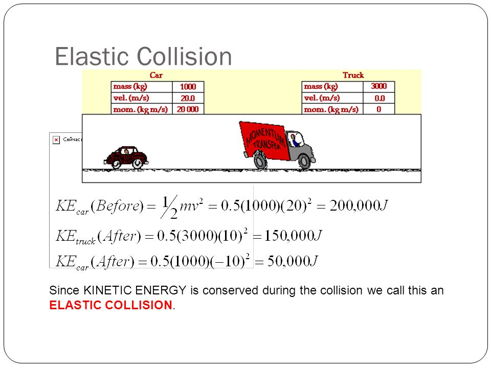 Elastic Collision Since KINETIC ENERGY is conserved during the collision we call this an ELASTIC COLLISION.