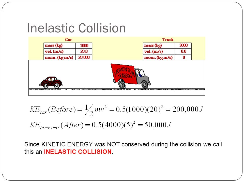 Inelastic Collision Since KINETIC ENERGY was NOT conserved during the collision we call this an INELASTIC COLLISION.