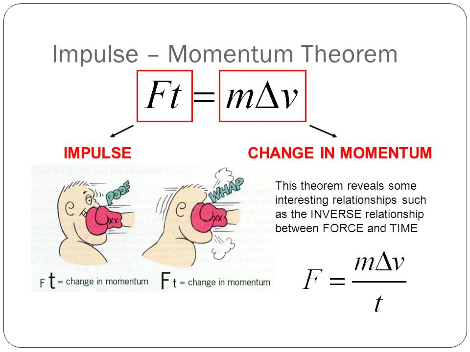 collisions and impulse momentum relationship