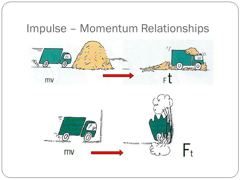 Impulse – Momentum Relationships