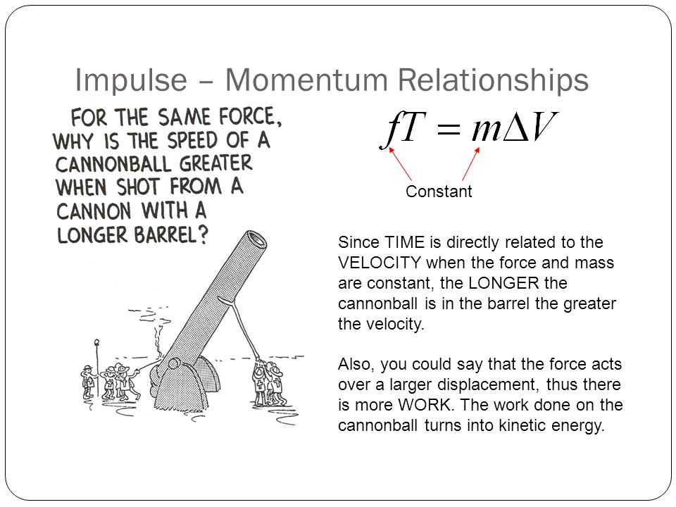 relationship between force time momentum