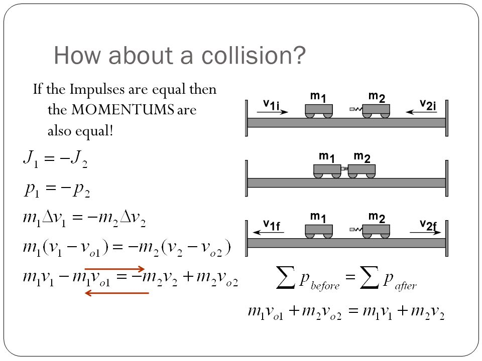 How about a collision If the Impulses are equal then the MOMENTUMS are also equal!
