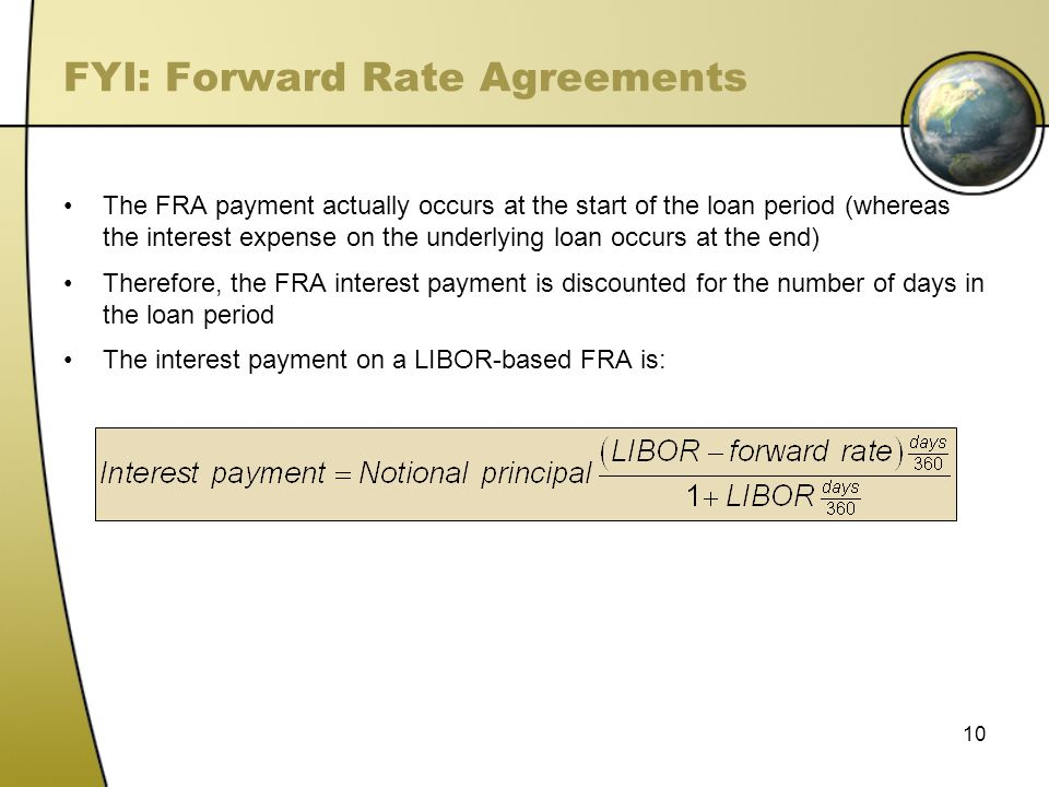 FYI: Forward Rate Agreements