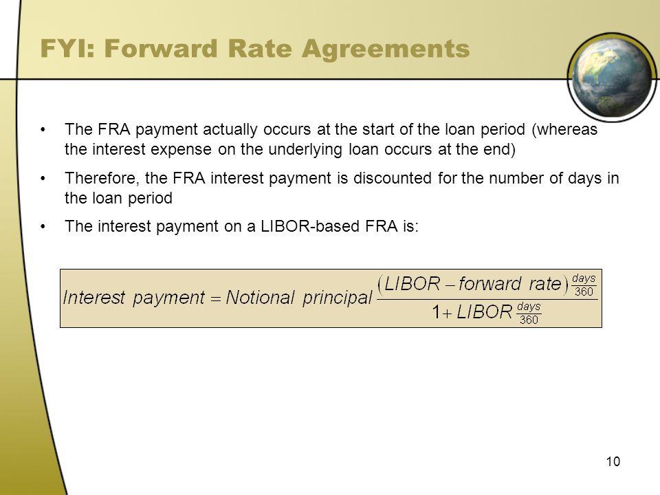 FYI: Forward Rate Agreements