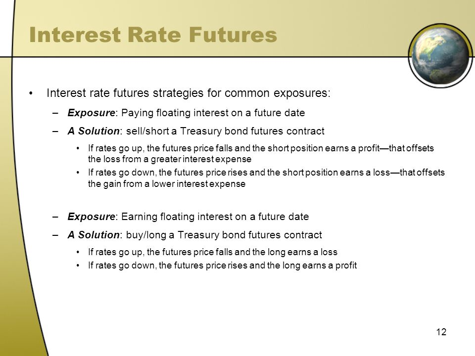 Interest Rate Futures Interest rate futures strategies for common exposures: Exposure: Paying floating interest on a future date.