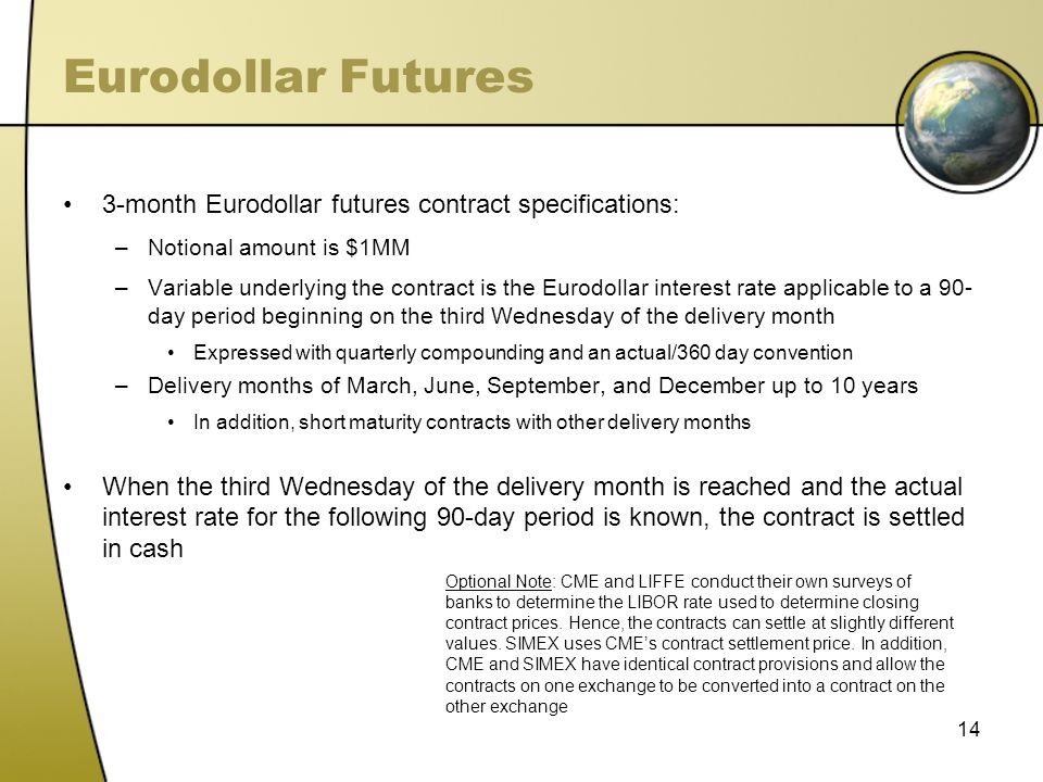 Eurodollar Futures 3-month Eurodollar futures contract specifications:
