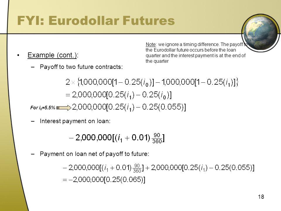 FYI: Eurodollar Futures