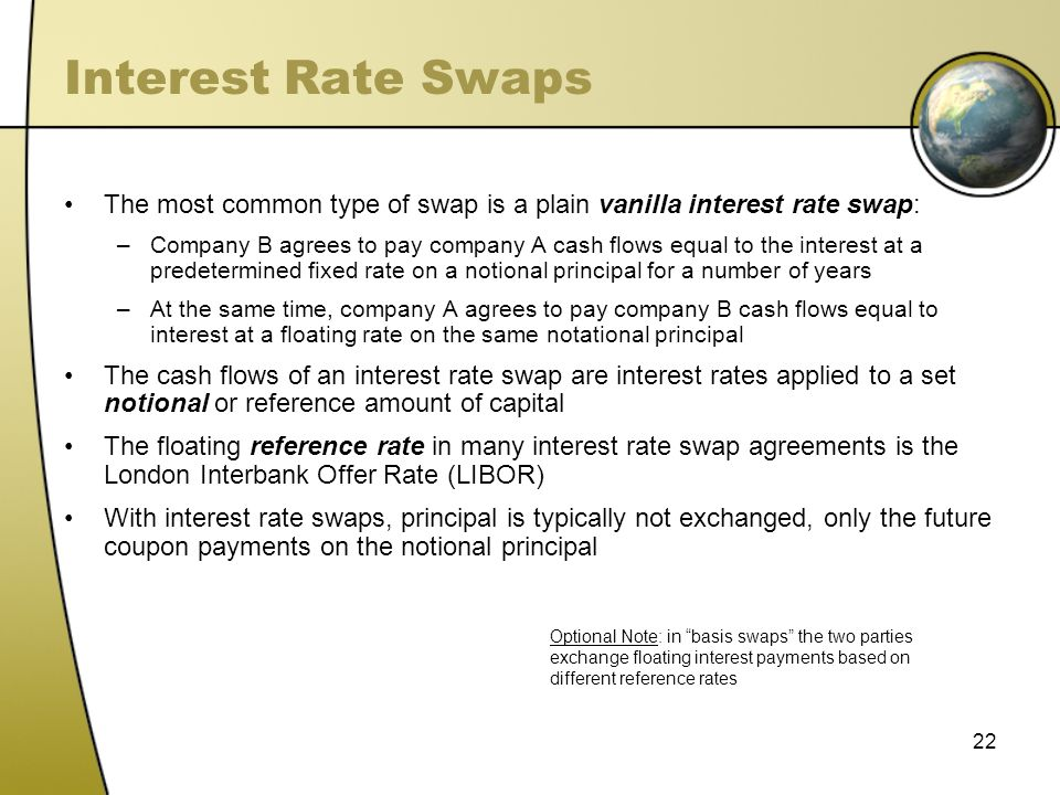Interest Rate Swaps The most common type of swap is a plain vanilla interest rate swap: