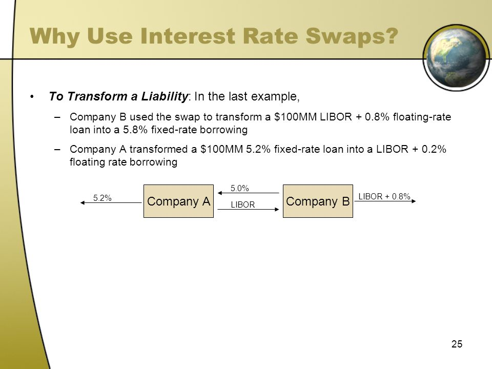 Why Use Interest Rate Swaps