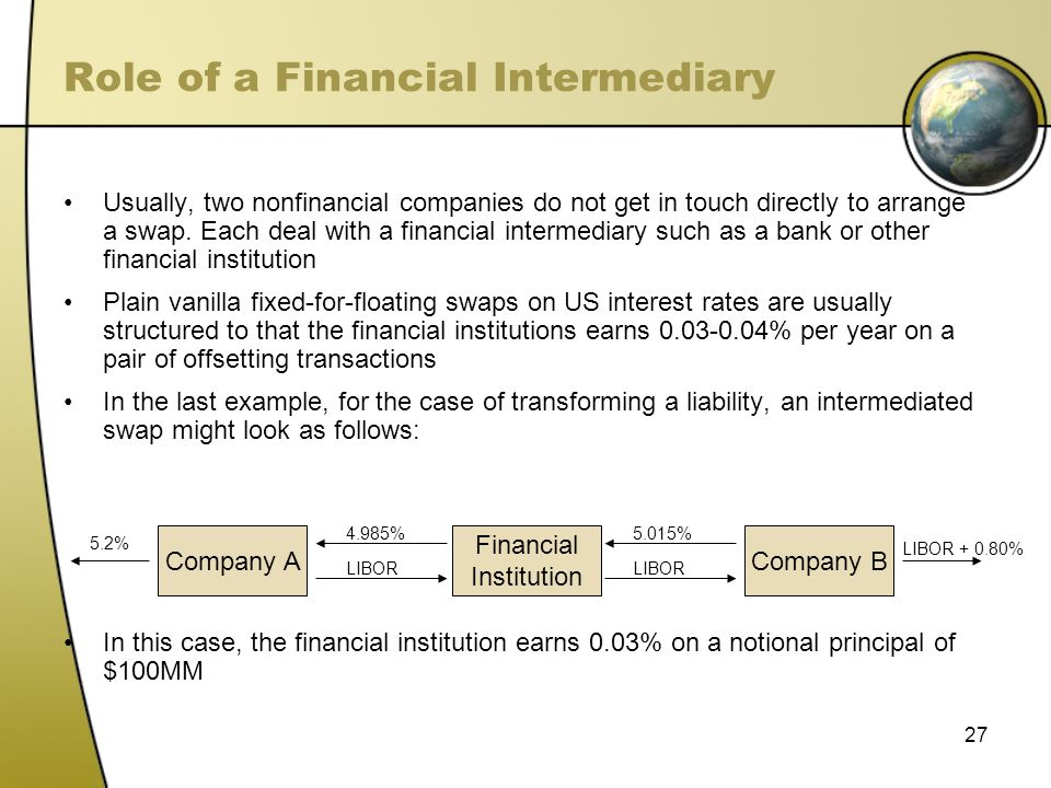 Role of a Financial Intermediary