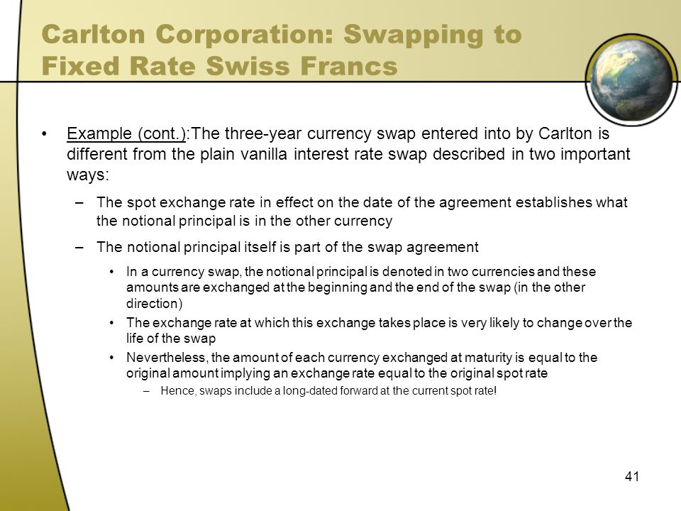 Carlton Corporation: Swapping to Fixed Rate Swiss Francs