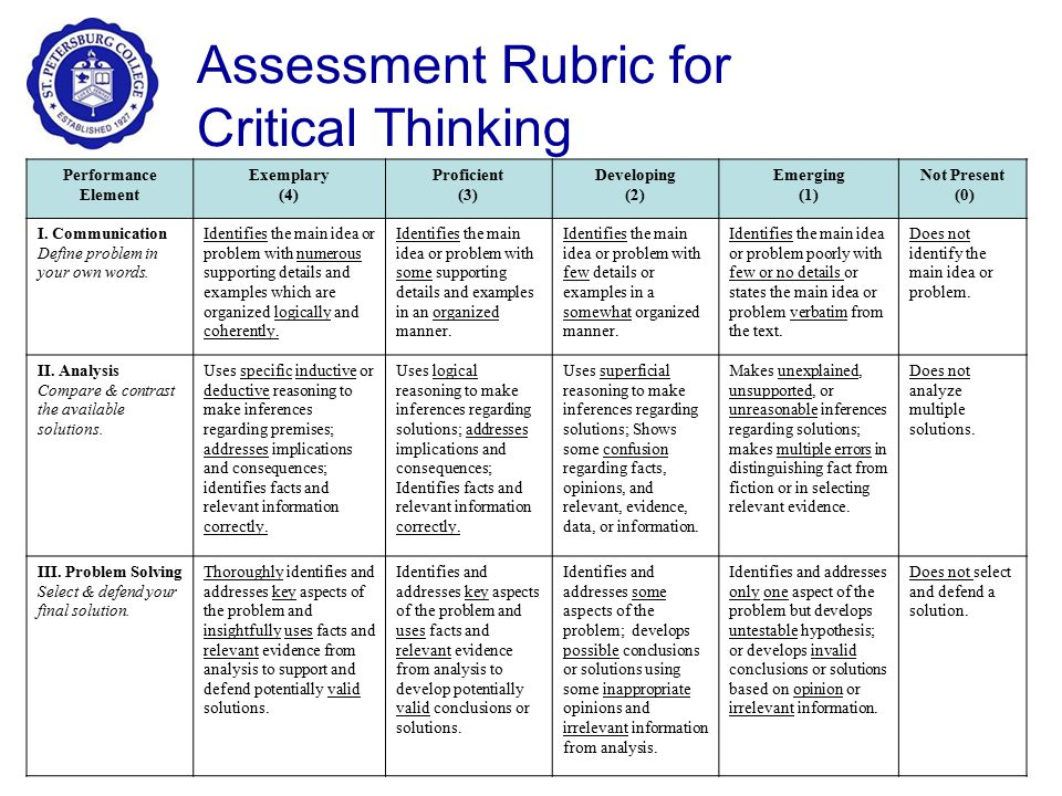 aaup critical thinking rubric
