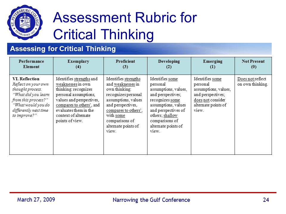 assessing critical thinking rubric