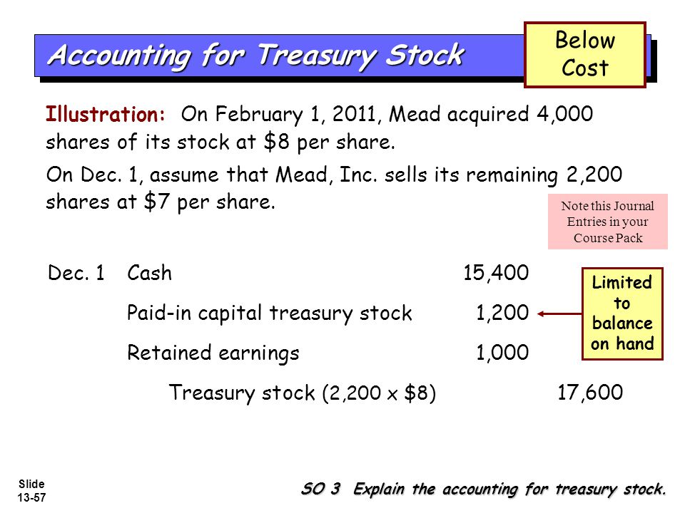 mead corporation the cost of capital Known as the ampad holding corporation, the company was purchased in 1986 by the mead corporation in 1992, the newly formed holding company american pad & paper and bain capital purchased the subsidiary from mead.