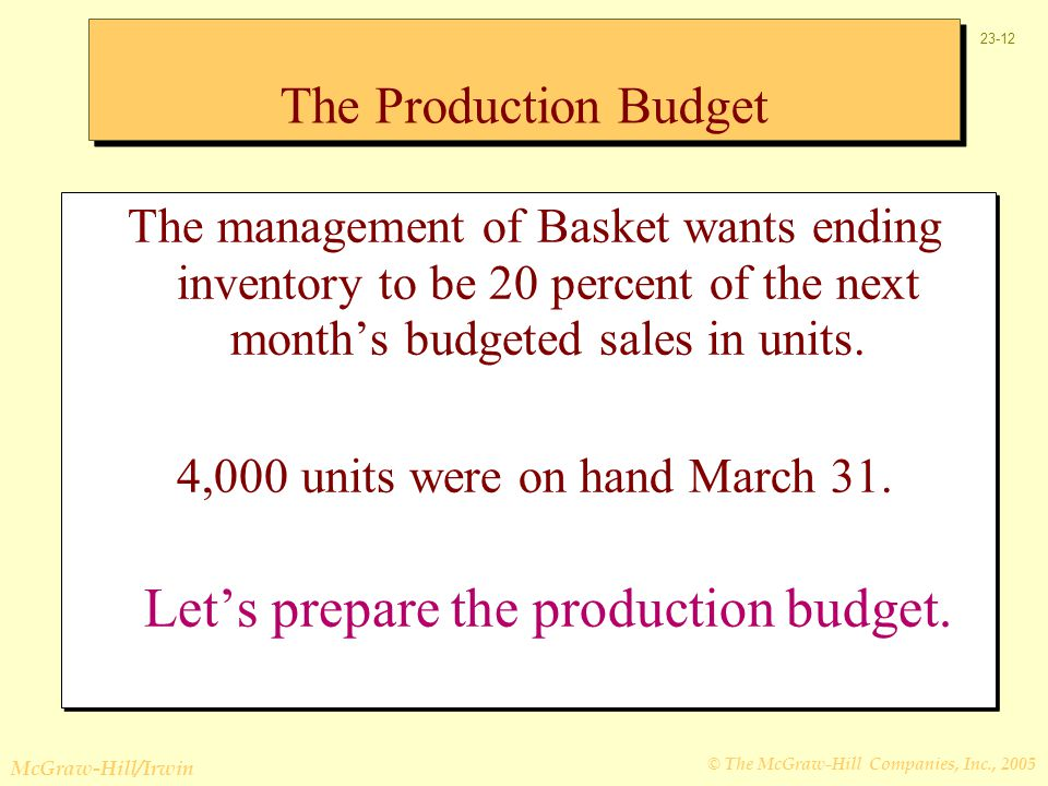 Let's prepare the production budget.