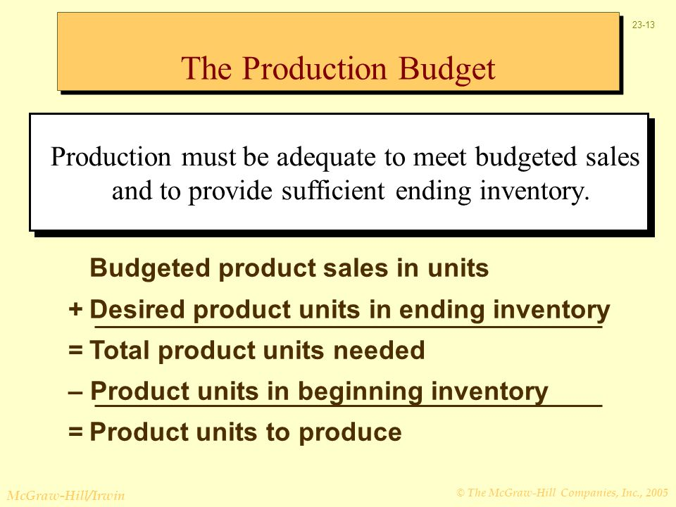 The Production Budget Production must be adequate to meet budgeted sales and to provide sufficient ending inventory.