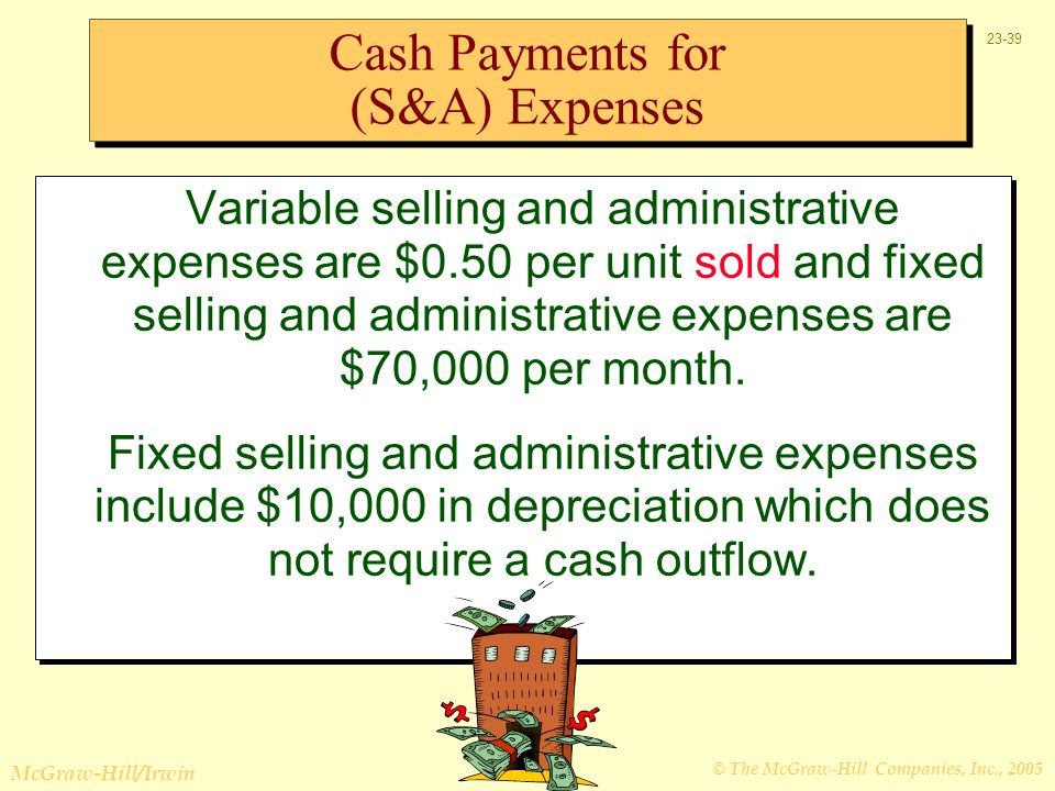 Cash Payments for (S&A) Expenses