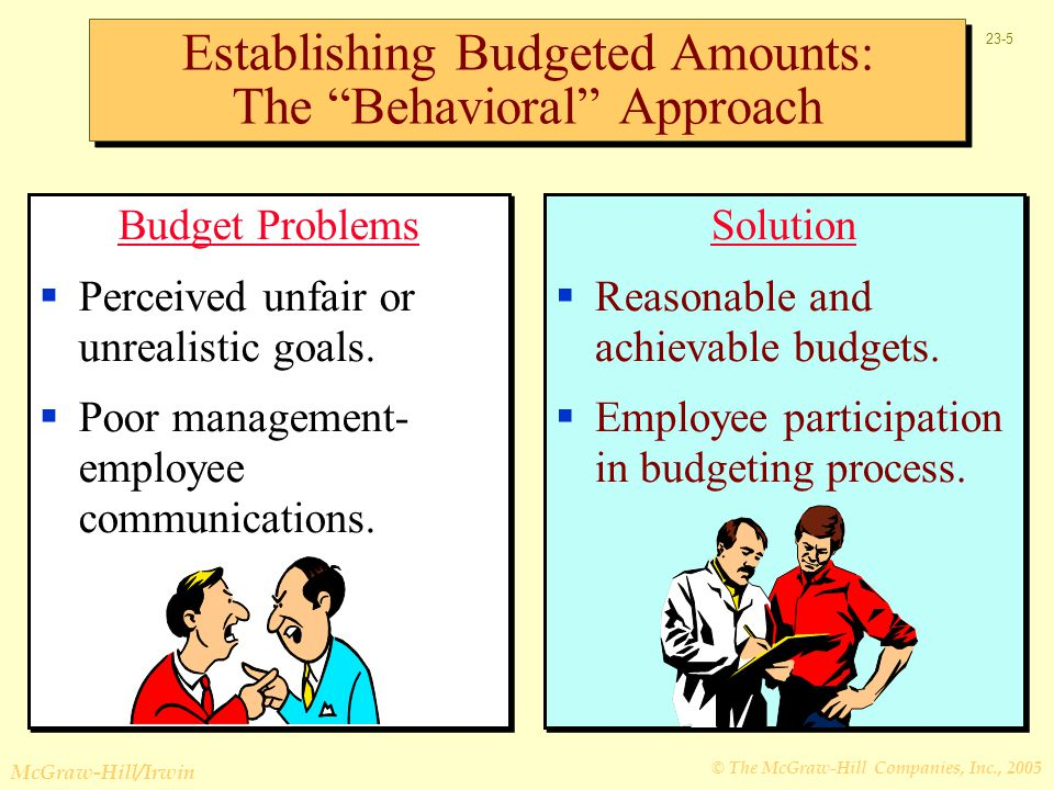 Establishing Budgeted Amounts: The Behavioral Approach