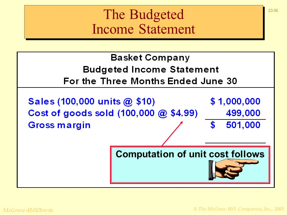 The Budgeted Income Statement