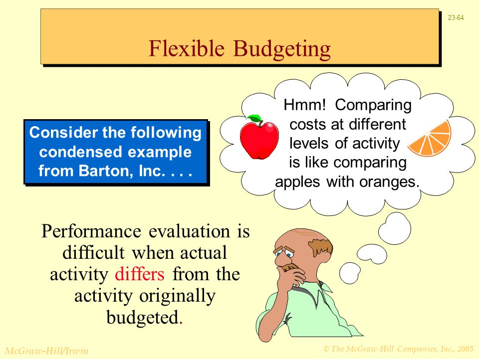 Consider the following condensed example from Barton, Inc