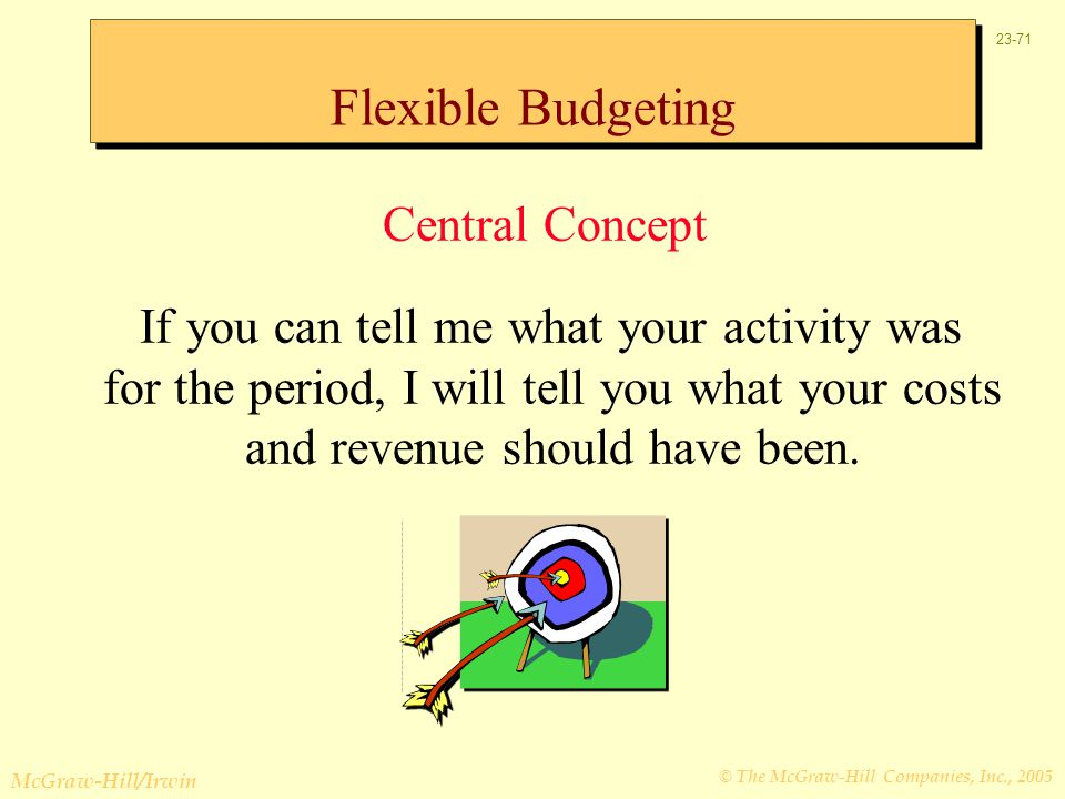 Flexible Budgeting Central Concept