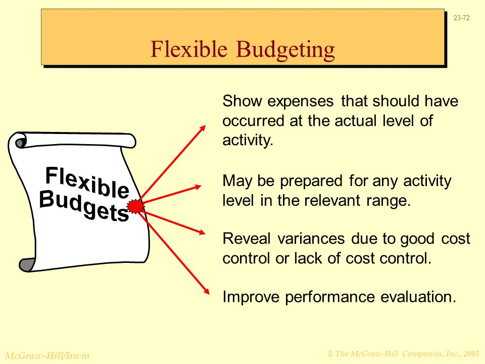 Flexible Budgeting Show expenses that should have occurred at the actual level of activity.