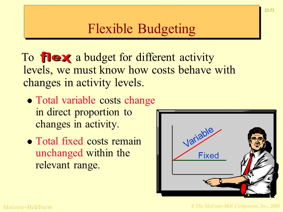 Flexible Budgeting To a budget for different activity levels, we must know how costs behave with changes in activity levels.