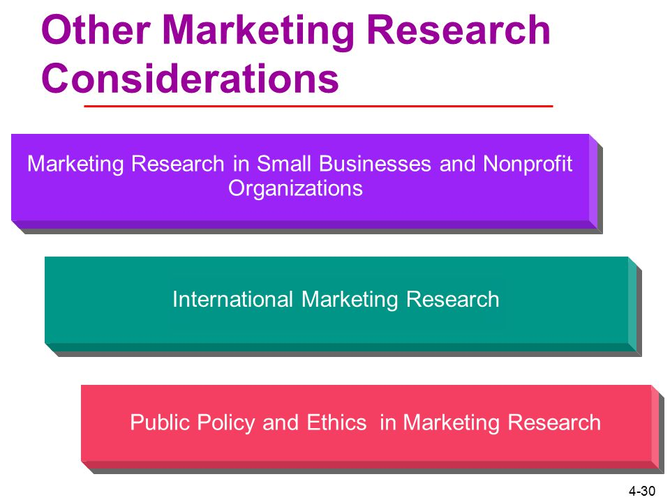 Other Marketing Research Considerations