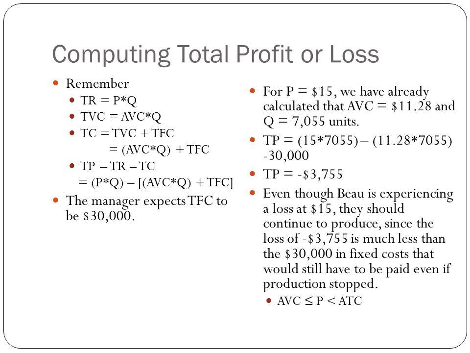 Bresenham Line Drawing Algorithm Explanation : Chapter competitive markets ppt download