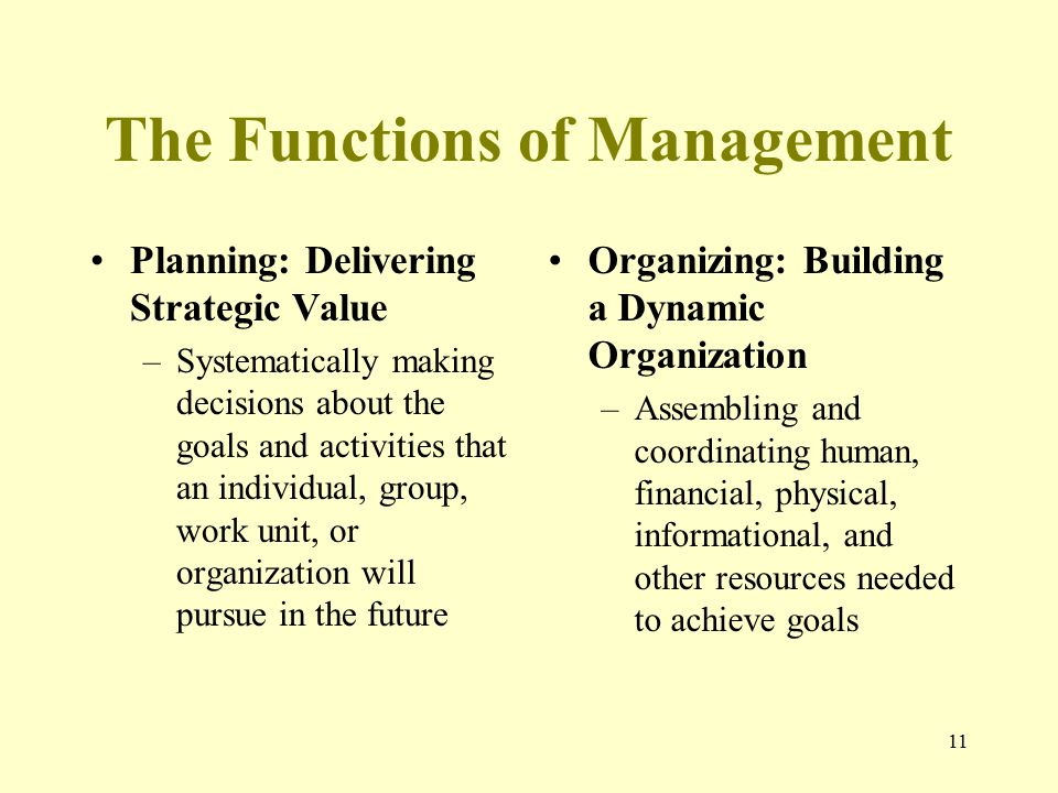 coordinating managerial function Management functions are based on a common philosophy and approach they centre around the following:  this function, closely related to the coordinating function .