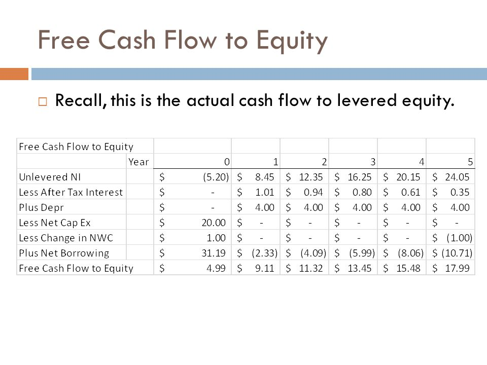 free cashflow to equity Ebitda vs cash flow vs free cash flow vs free cash flow to equity vs free cash flow to firm finance professionals will frequently refer to ebitda, cash flow (cf), free cash flow (fcf).