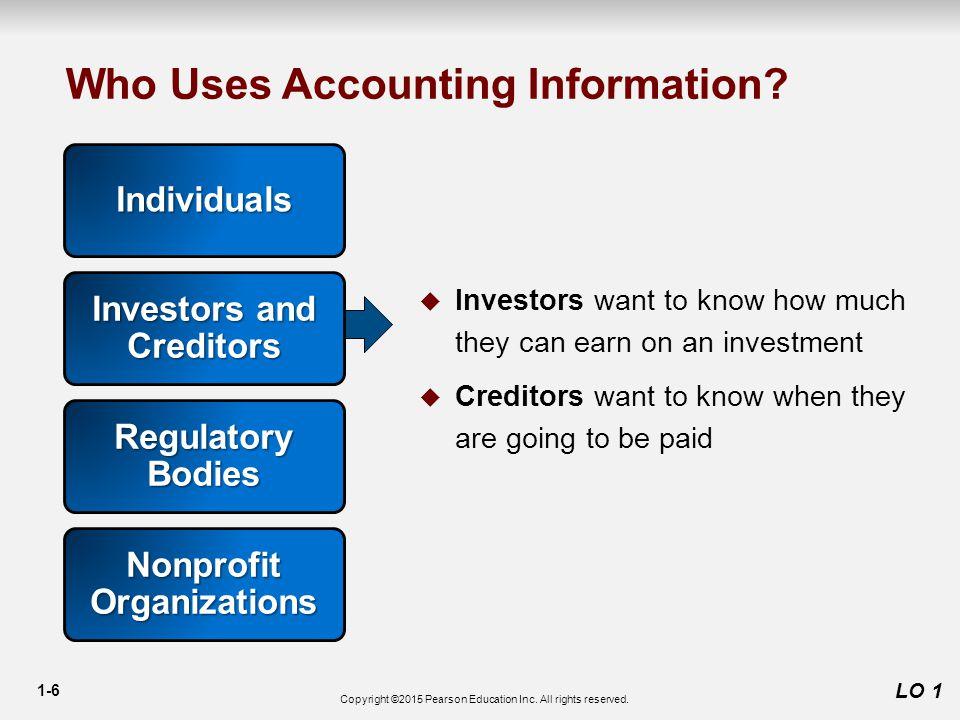 Investors and Creditors Nonprofit Organizations