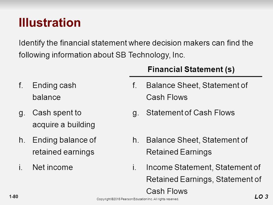 Financial Statement (s)