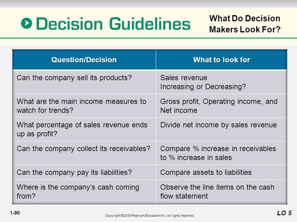 What Do Decision Makers Look For