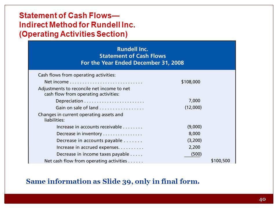 cash flow statement form