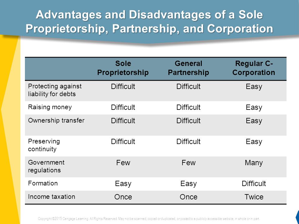 longevity and continuity of a general partnership The corporate general partner in a limited partnership (continuity of life, centralization of management, limited liability, and free transferability of interests) to the corporate general partner in a limited partnership.